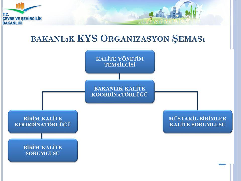 bakanlık KYS Organizasyon Şeması
