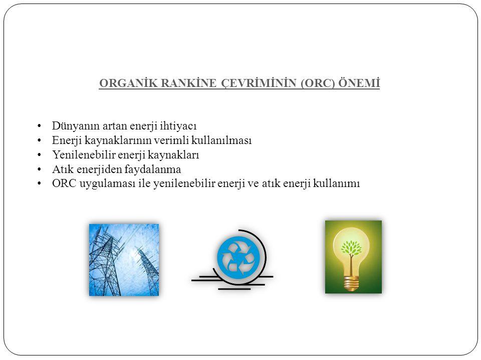 ORGANİK RANKİNE ÇEVRİMİNİN (ORC) ÖNEMİ