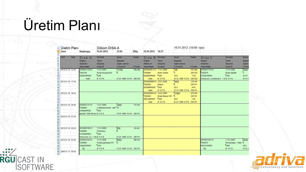 Üretim Planı