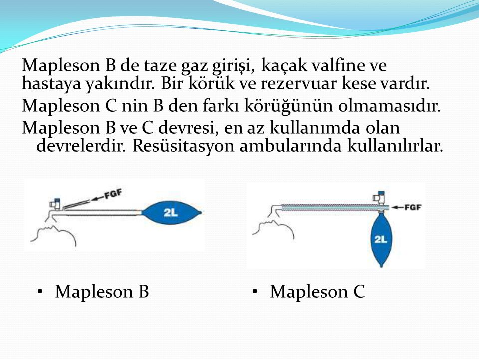 Mapleson B de taze gaz girişi, kaçak valfine ve hastaya yakındır