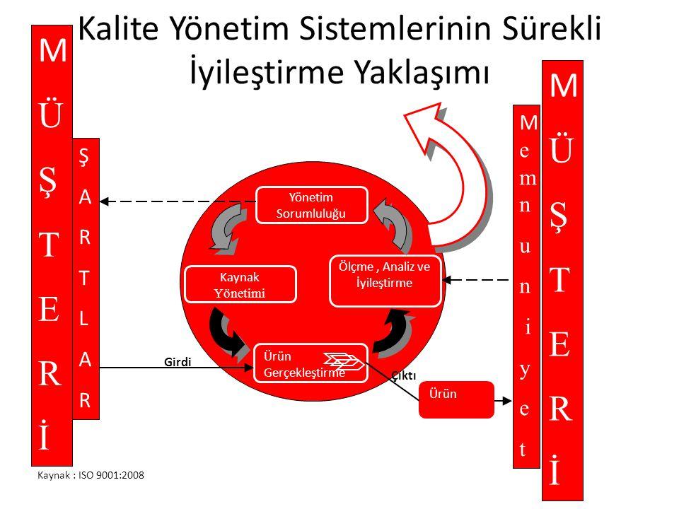Kalite Yönetim Sistemlerinin Sürekli İyileştirme Yaklaşımı
