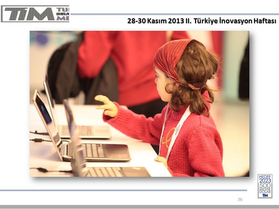 28-30 Kasım 2013 II. Türkiye İnovasyon Haftası