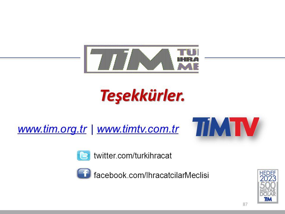 Teşekkürler. www.tim.org.tr | www.timtv.com.tr twitter.com/turkihracat