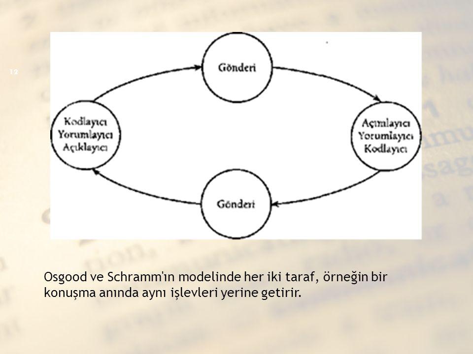 Osgood ve Schramm ın modelinde her iki taraf, örneğin bir