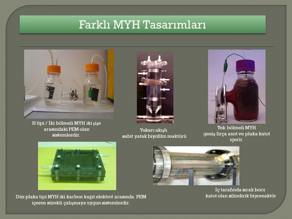 Farklı MYH Tasarımları