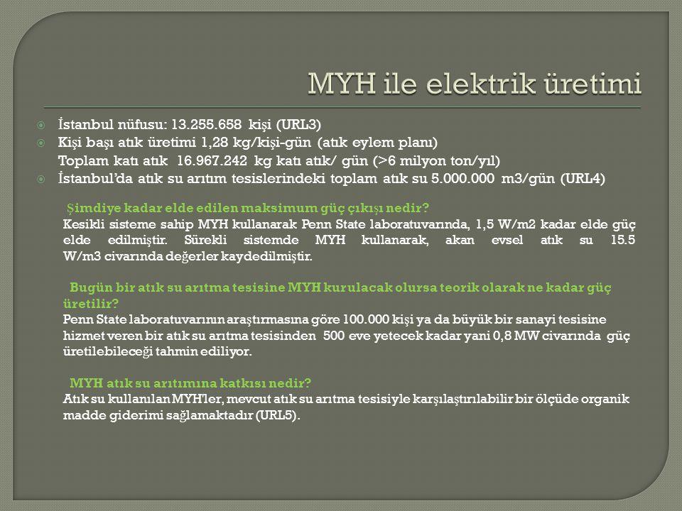 MYH ile elektrik üretimi
