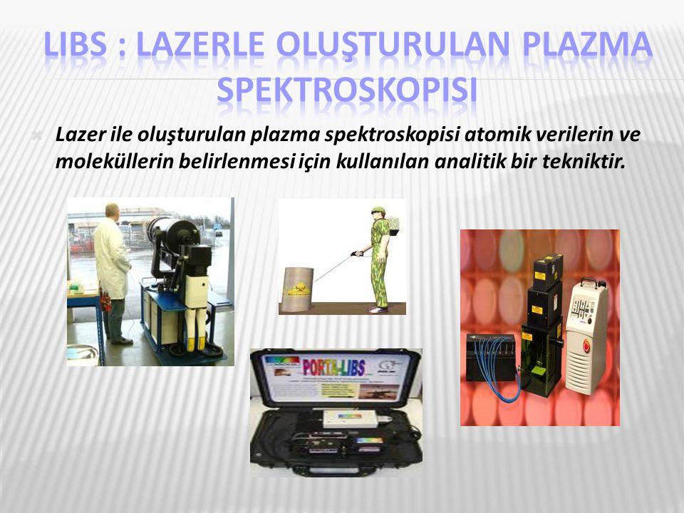 LIBS : Lazerle Oluşturulan Plazma Spektroskopisi