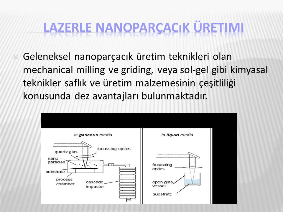 Lazerle Nanoparçacık üretimi