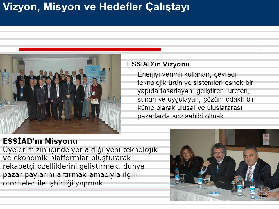 Vizyon, Misyon ve Hedefler Çalıştayı