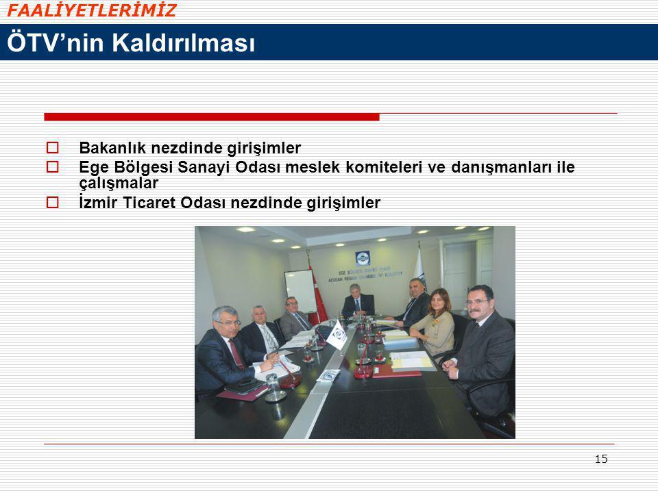 ÖTV'nin Kaldırılması FAALİYETLERİMİZ Bakanlık nezdinde girişimler