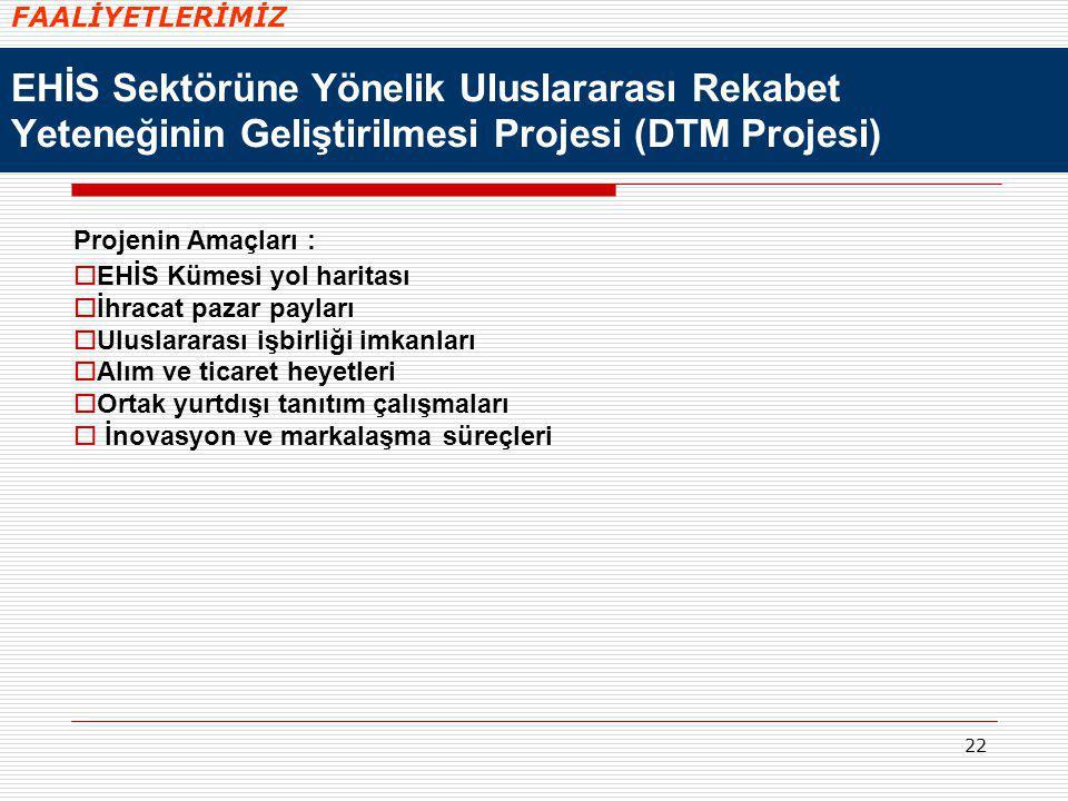 FAALİYETLERİMİZ EHİS Sektörüne Yönelik Uluslararası Rekabet Yeteneğinin Geliştirilmesi Projesi (DTM Projesi)