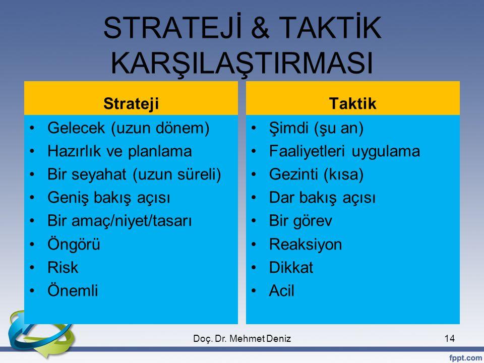STRATEJİ & TAKTİK KARŞILAŞTIRMASI