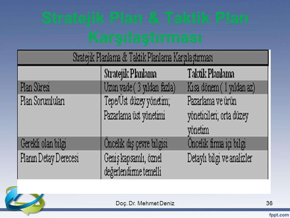 Stratejik Plan & Taktik Plan Karşılaştırması