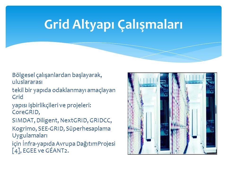 Grid Altyapı Çalışmaları