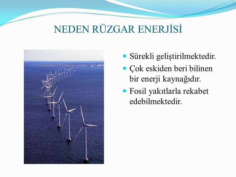 NEDEN RÜZGAR ENERJİSİ Sürekli geliştirilmektedir.