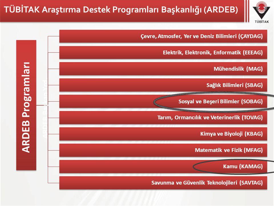 TÜBİTAK Araştırma Destek Programları Başkanlığı (ARDEB)