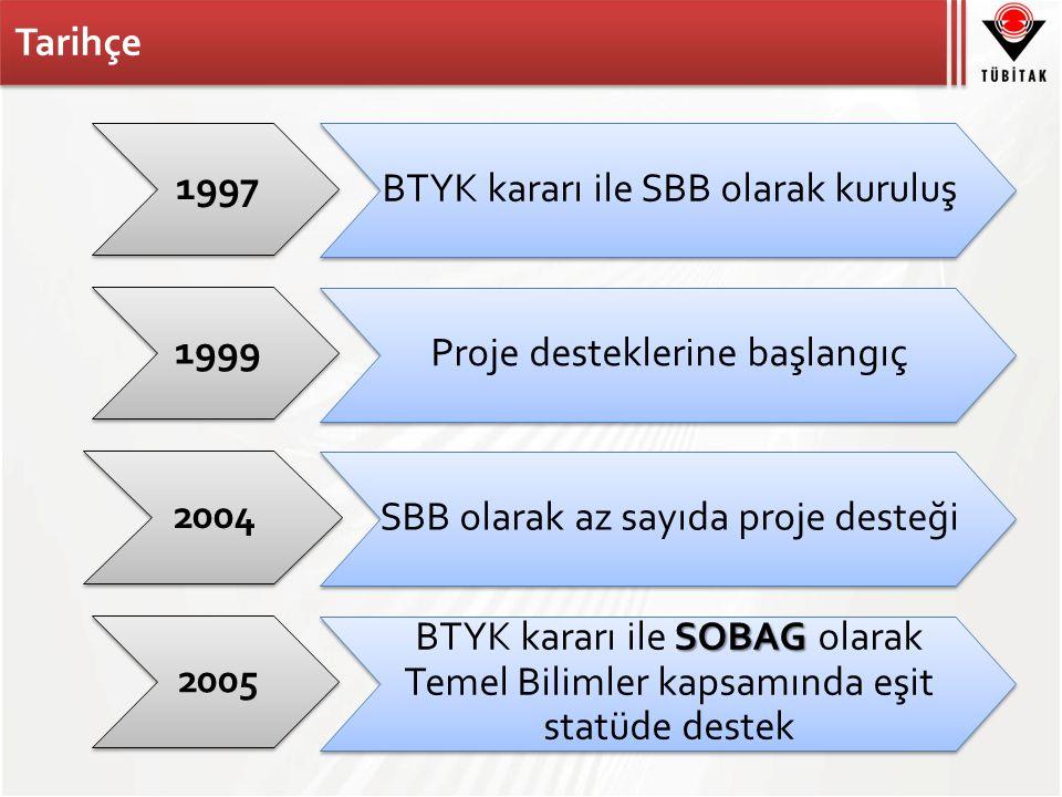 BTYK kararı ile SBB olarak kuruluş