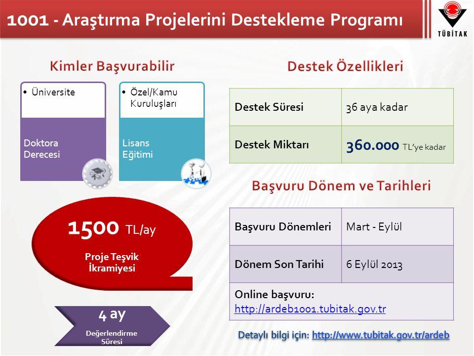 1001 - Araştırma Projelerini Destekleme Programı