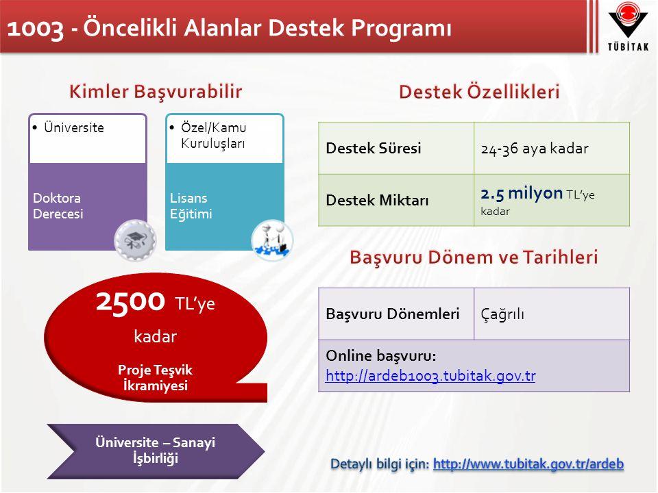 1003 - Öncelikli Alanlar Destek Programı