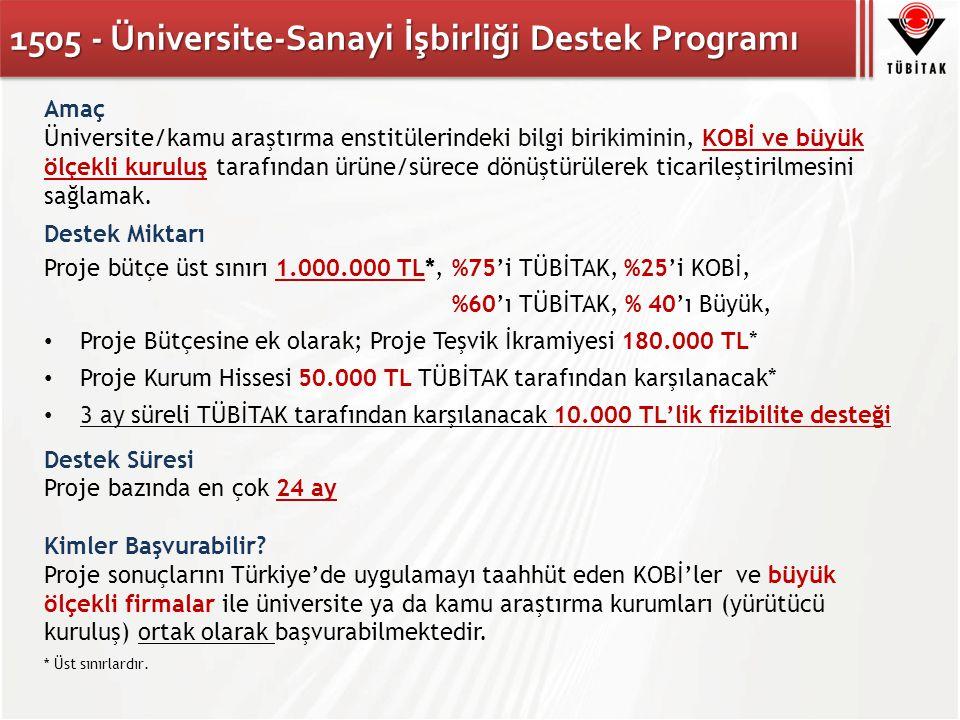1505 - Üniversite-Sanayi İşbirliği Destek Programı