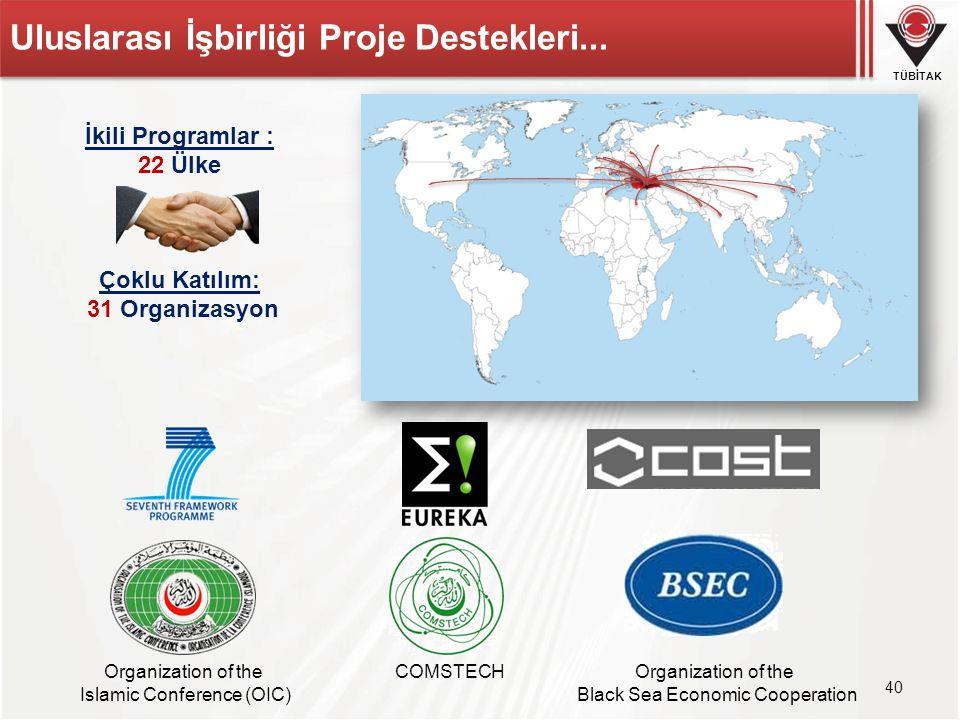 Uluslarası İşbirliği Proje Destekleri...