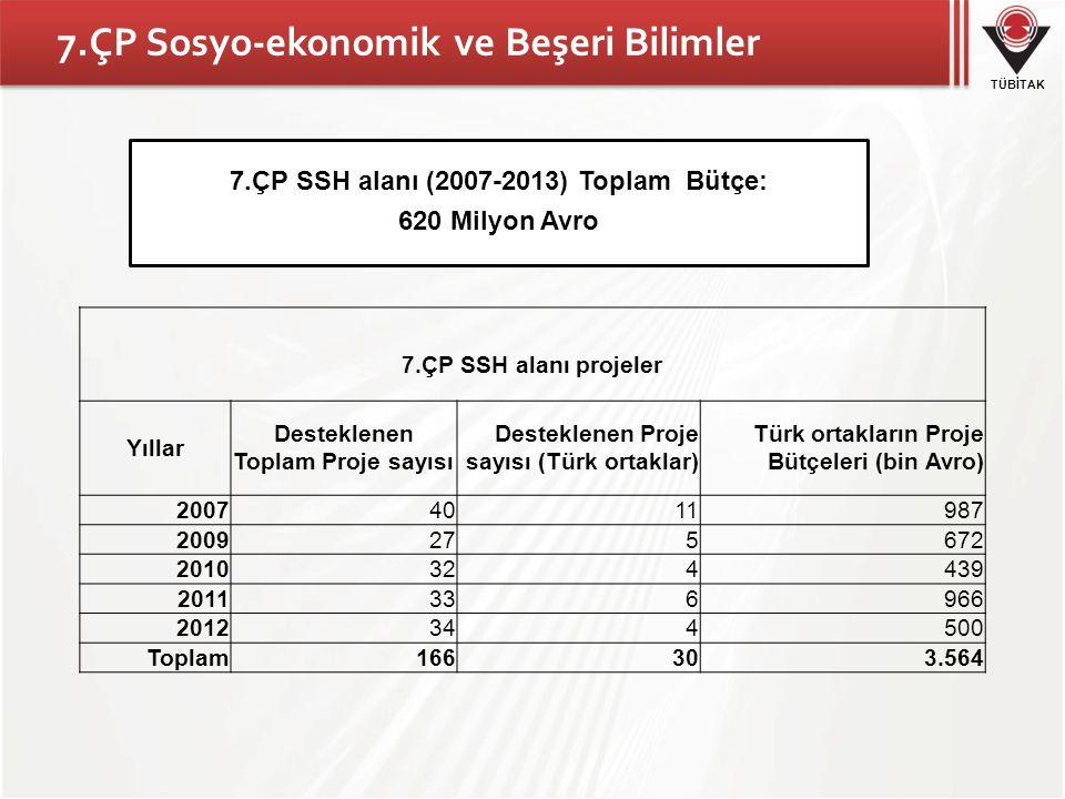 7.ÇP Sosyo-ekonomik ve Beşeri Bilimler