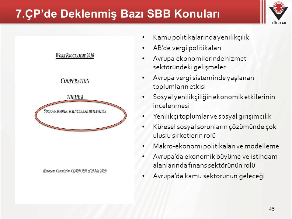 7.ÇP'de Deklenmiş Bazı SBB Konuları