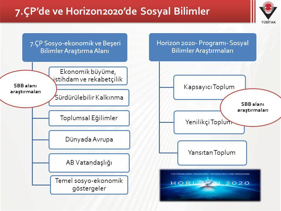 7.ÇP'de ve Horizon2020'de Sosyal Bilimler