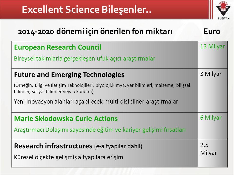 Excellent Science Bileşenler..