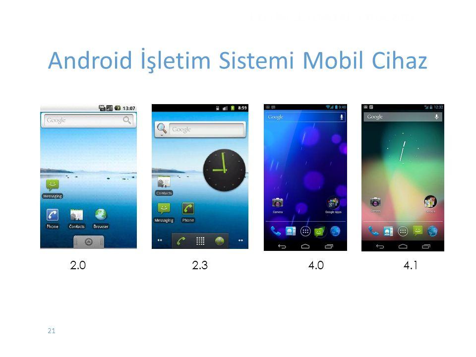 Android İşletim Sistemi Mobil Cihaz
