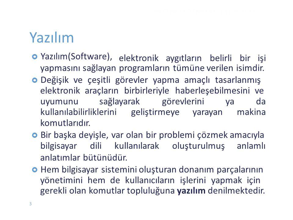 Yazılım elektronik aygıtların belirli bir işi uyumunu sağlayarak