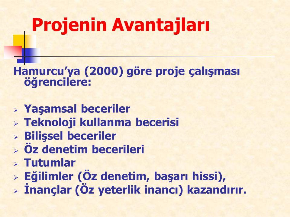 Projenin Avantajları Hamurcu'ya (2000) göre proje çalışması öğrencilere: Yaşamsal beceriler. Teknoloji kullanma becerisi.
