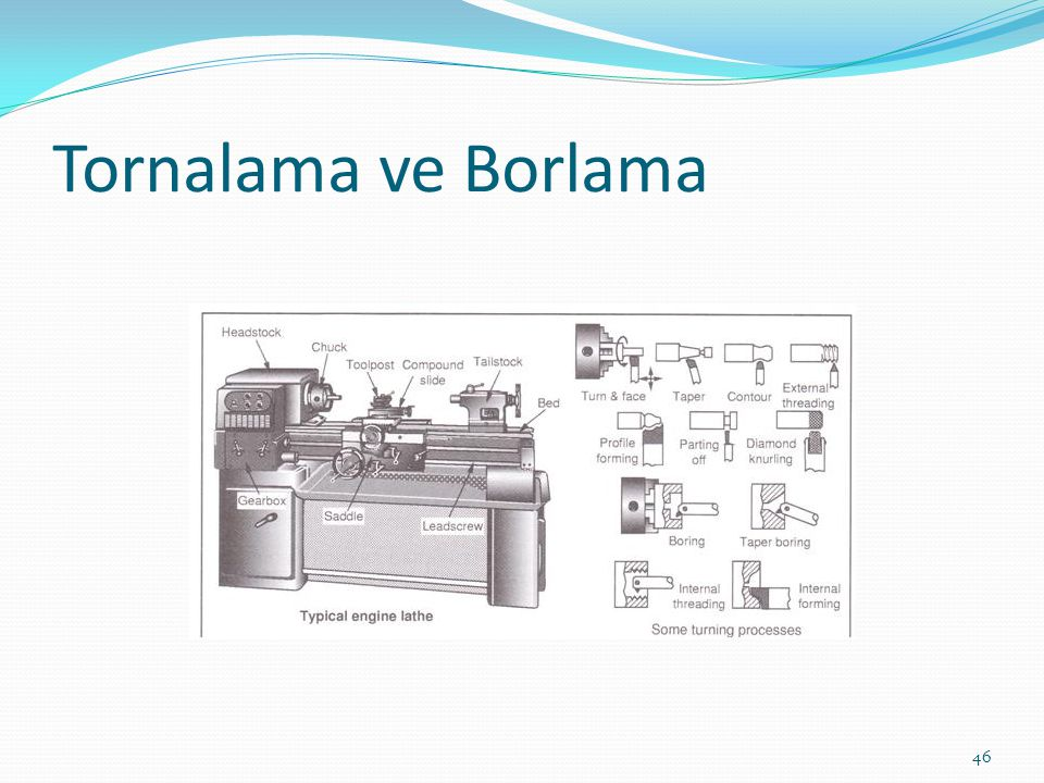 Tornalama ve Borlama