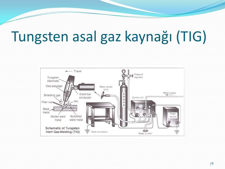 Tungsten asal gaz kaynağı (TIG)