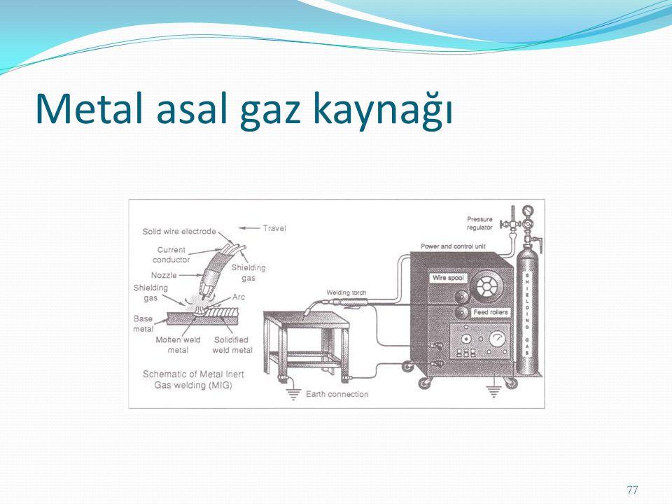 Metal asal gaz kaynağı