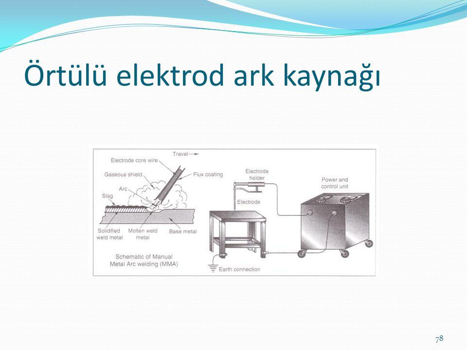Örtülü elektrod ark kaynağı