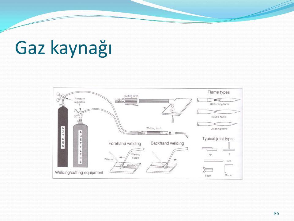 Gaz kaynağı