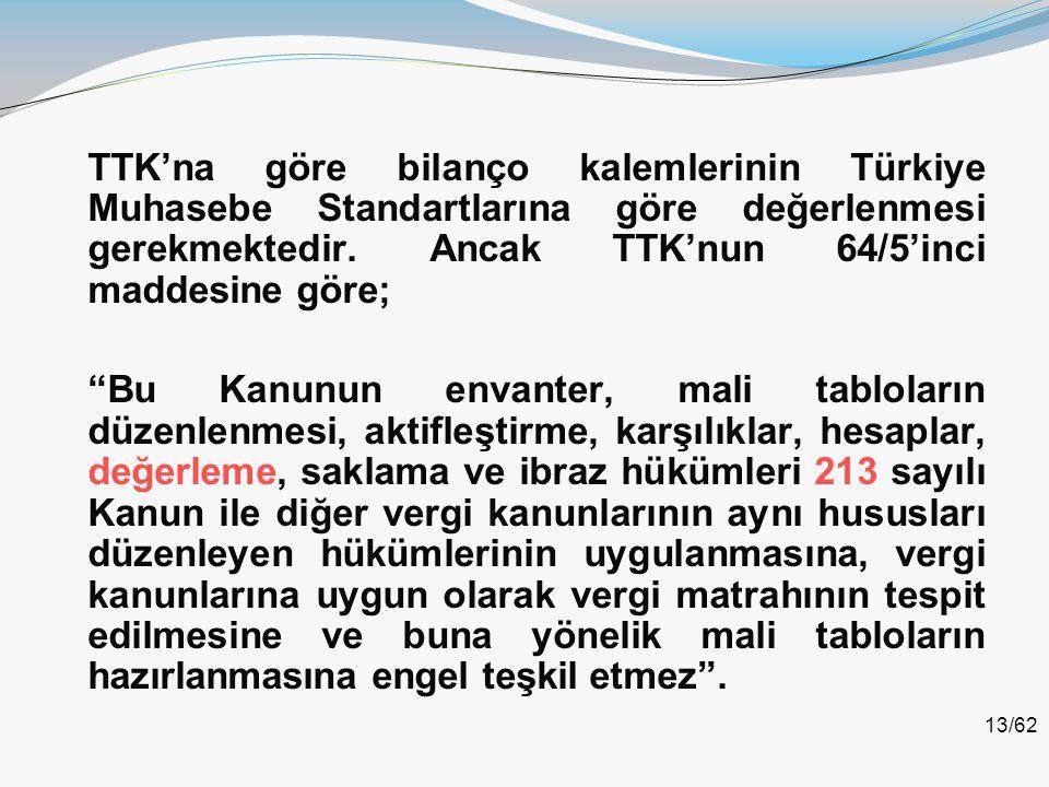 TTK'na göre bilanço kalemlerinin Türkiye Muhasebe Standartlarına göre değerlenmesi gerekmektedir. Ancak TTK'nun 64/5'inci maddesine göre;
