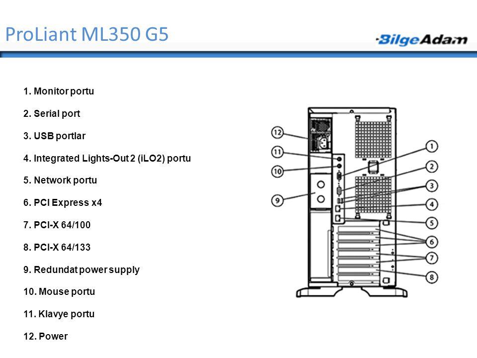 ProLiant ML350 G5 1. Monitor portu 2. Serial port 3. USB portlar