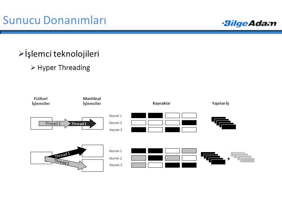 Sunucu Donanımları İşlemci teknolojileri Hyper Threading + Thread 2