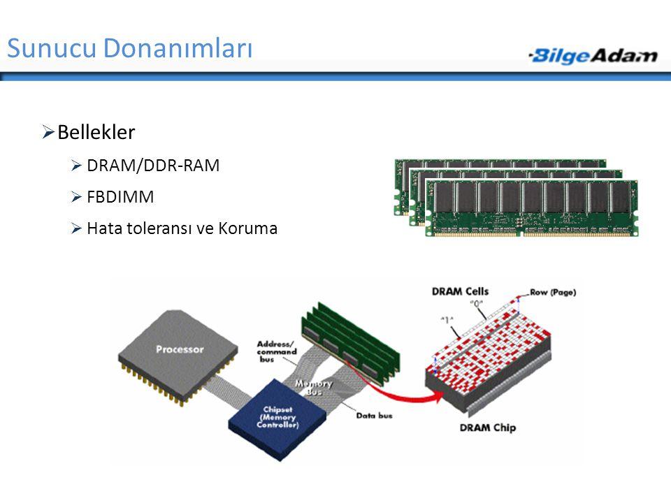 Sunucu Donanımları Bellekler DRAM/DDR-RAM FBDIMM