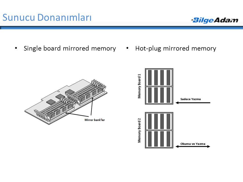 Sunucu Donanımları Single board mirrored memory