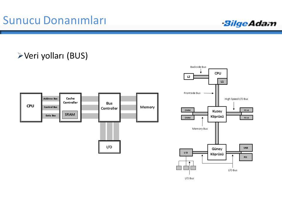 Sunucu Donanımları Veri yolları (BUS)