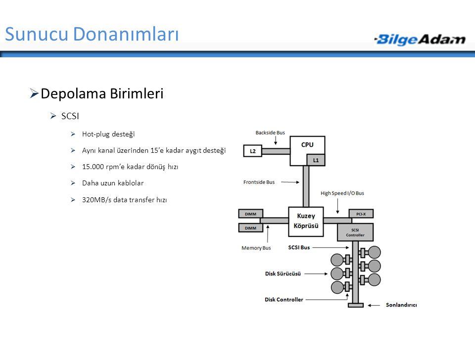 Sunucu Donanımları Depolama Birimleri SCSI Hot-plug desteği