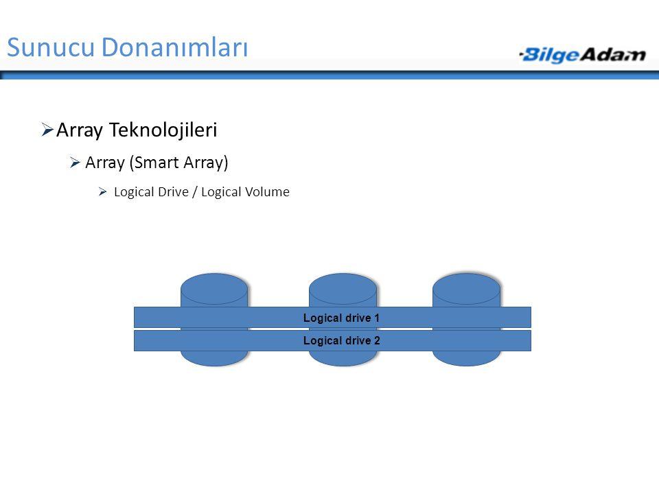 Sunucu Donanımları Array Teknolojileri Array (Smart Array)