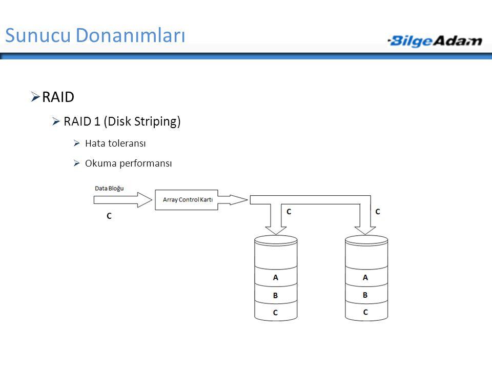 Sunucu Donanımları RAID RAID 1 (Disk Striping) Hata toleransı