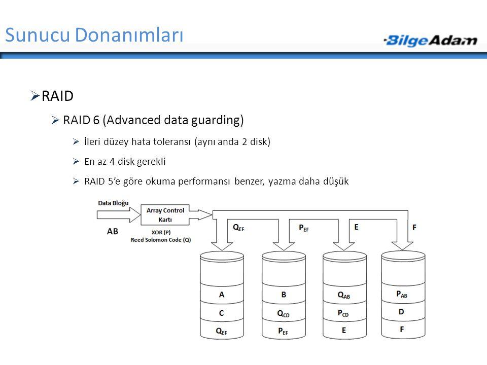 Sunucu Donanımları RAID RAID 6 (Advanced data guarding)
