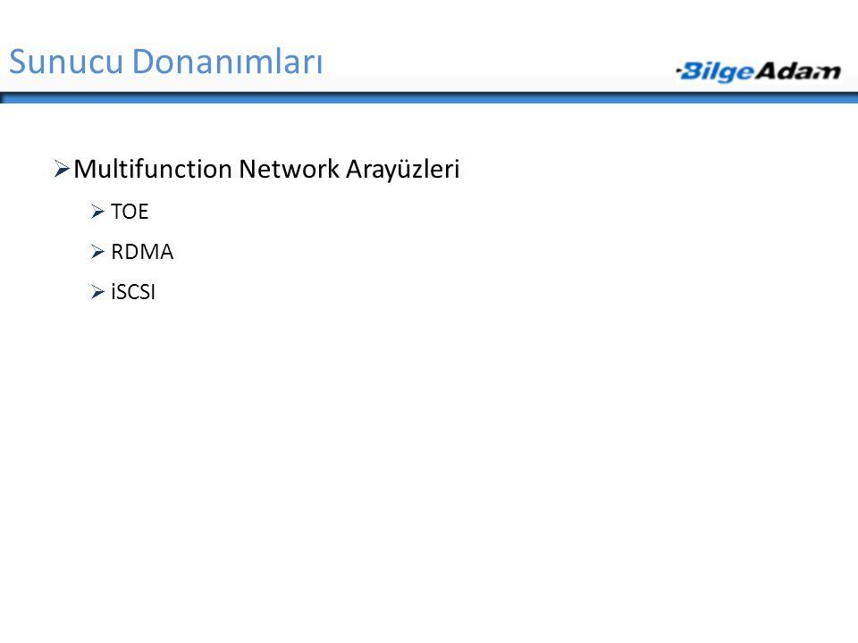 Sunucu Donanımları Multifunction Network Arayüzleri TOE RDMA iSCSI