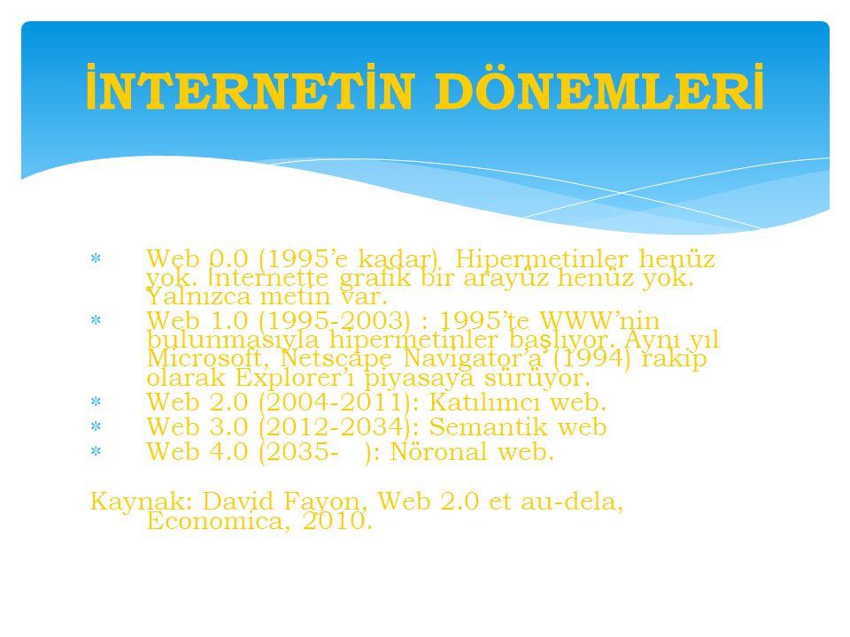 İNTERNETİN DÖNEMLERİ Web 0.0 (1995'e kadar) Hipermetinler henüz yok. İnternette grafik bir arayüz henüz yok. Yalnızca metin var.