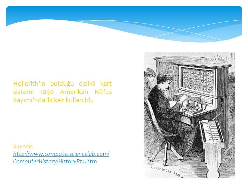 Hollerith'in bulduğu delikli kart sistemi 1890 Amerikan Nüfus Sayımı'nda ilk kez kullanıldı.